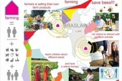 A 4 farming_ergebnis
